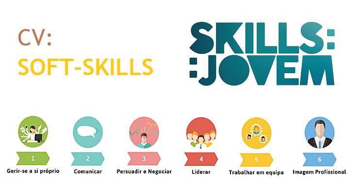 feed de empregos  curriculum vitae skills jovem