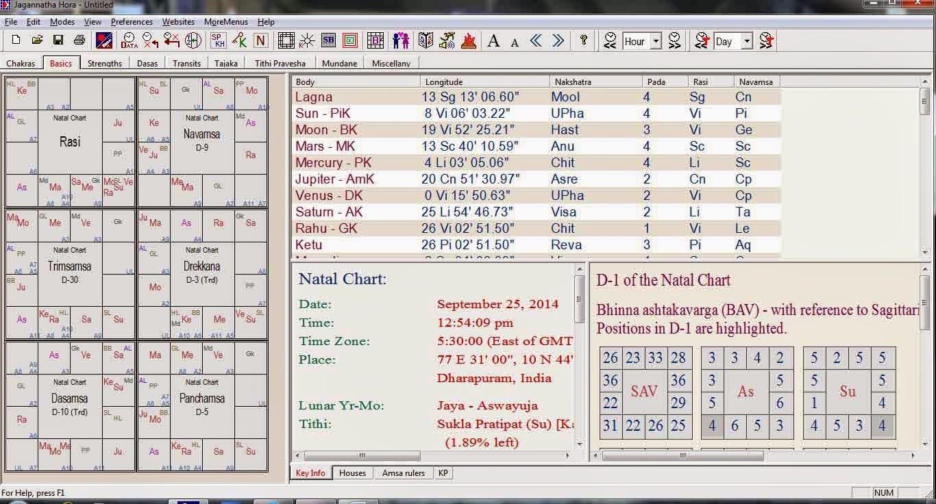 Font size adujustment in Jagannatha Hora