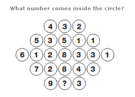 GURURAJ.N.: What Number comes inside the Circle?