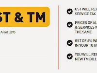 GST (Goods and Service Tax) TM Registration Number