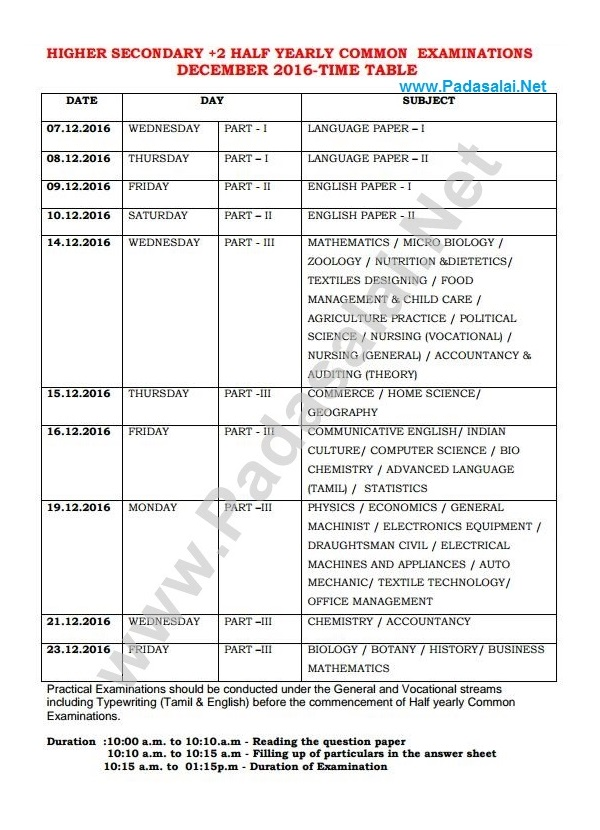 Board pdf hsc time commerce table 2015