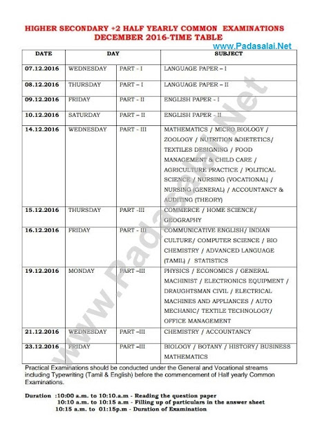 Offline study material ccna discovery v4 0 for Rtu 5th sem time table