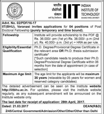 IIT BHU Recruitment 2017 iitbhu.ac.in Application Form