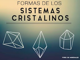 Formas de los sistemas cristalinos
