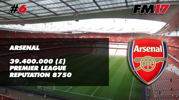 Football Manager 2017 Arsenal Transfer Budget