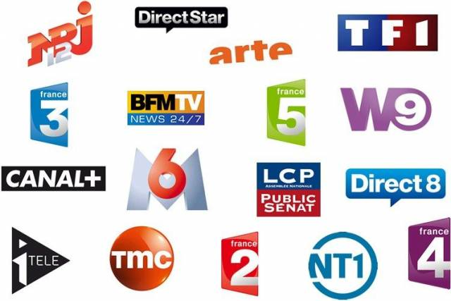 French IPTV Playlist Download for 08/04/2019   French M3U Playlist