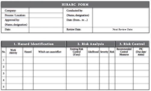 Hirach