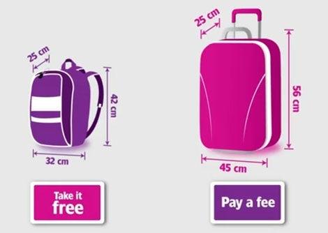 209f0bb7bb61a Wymiary małego (bezpłatnego) i dużego (odpłatnego) bagażu podręcznego w liniach  lotniczych WizzAir