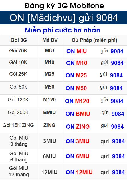 Hướng dẫn cách hủy 3G gói M50 của Mobifone 1