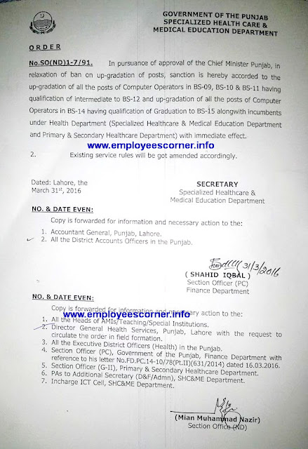Notification Issued for Up gradation of Computer Operators in Punjab SHC & ME