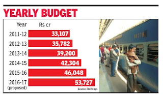 irctc availability, india rail info, irctc seat availability, indian railways pnr status, rly enquiry,  indian railways train status