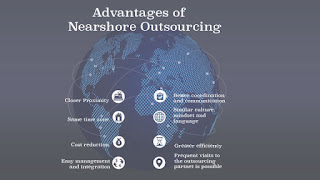 Nearshore software outsourcing