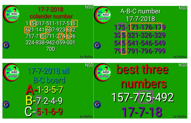 Kerala Lottery abc all board Guessing 17-07-2018 STHREE SAKTHI SS-115
