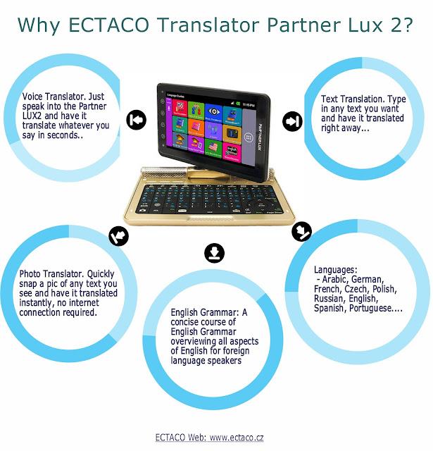 Ectaco Partner Lux 2 User Manual
