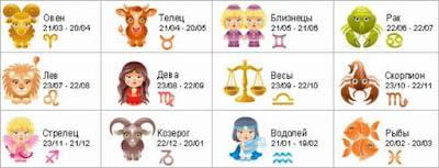 Альтернативный гороскоп