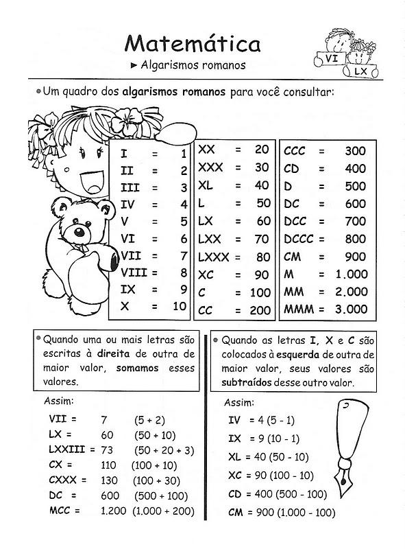NUMEROS ROMANOS 4 PRIMARIA EBOOK