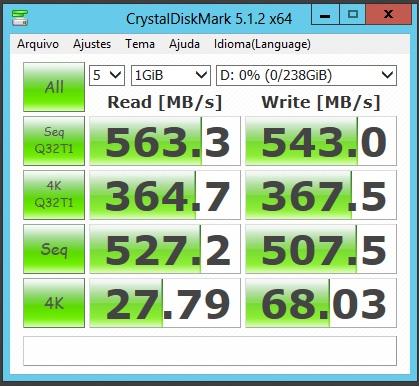 SSD único - Sem RAID
