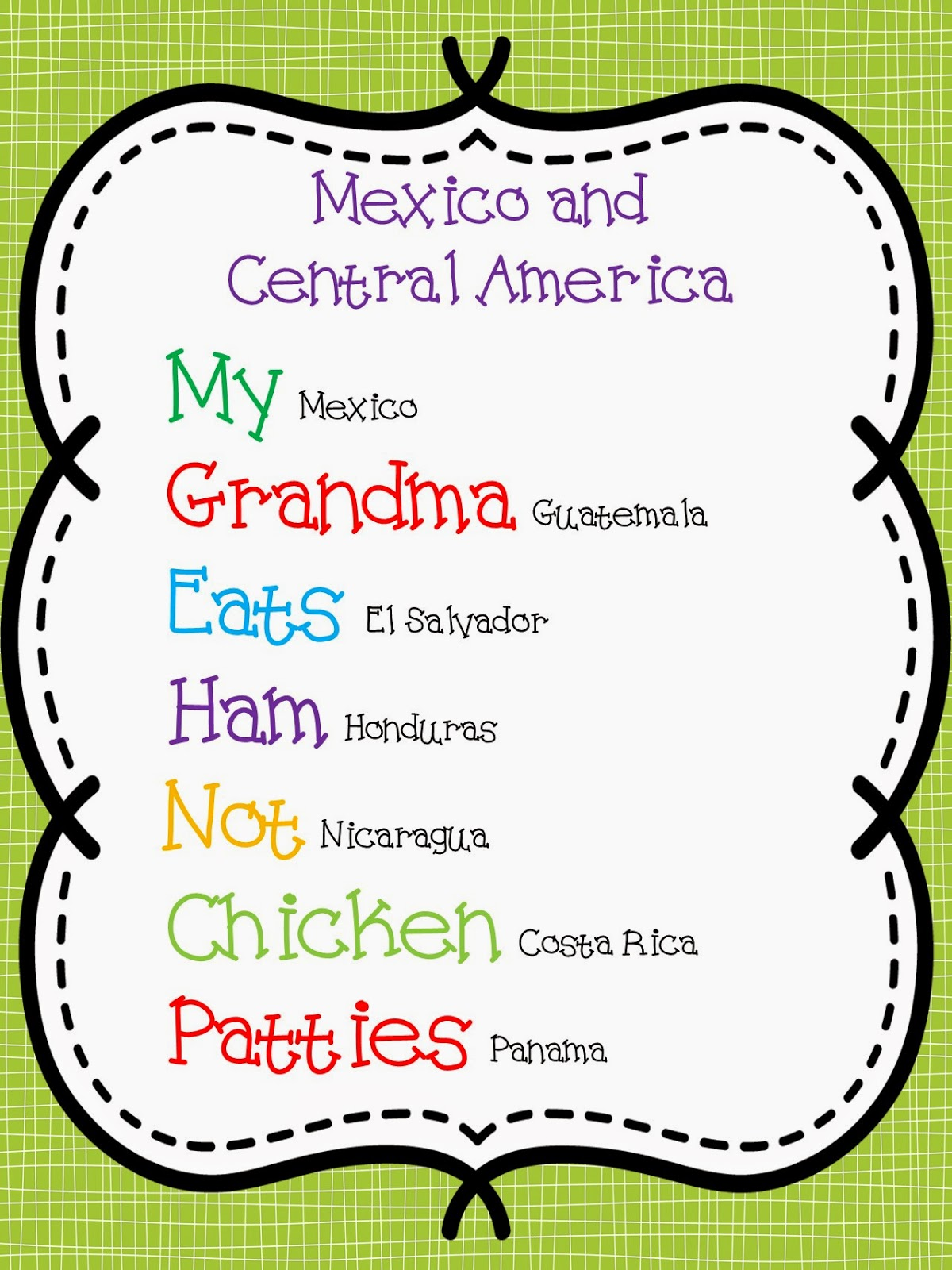 Creatively Teaching Spanish Speaking Countries And