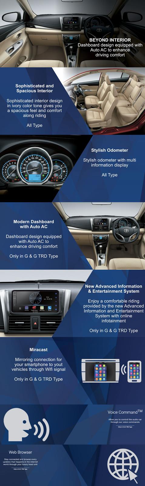 interior-mobil-new-vios