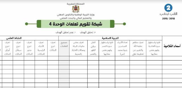 شبكة تقويم تعلمات الوحدة 4 التربية إسلامية والنشاط علمي المستوى الثاني