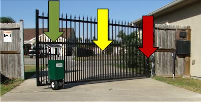 Leveraging Gates, Gator Power Gates