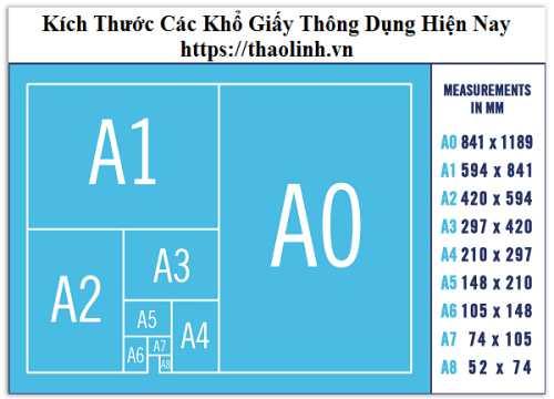 kích thước khổ giấy a4 thông dụng