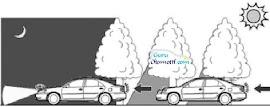 Fungsi dan Cara Kerja Sistem Kontrol Lampu Otomatis