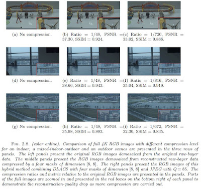 Image Sensors World: DNN + Compressive Sensing Promises to