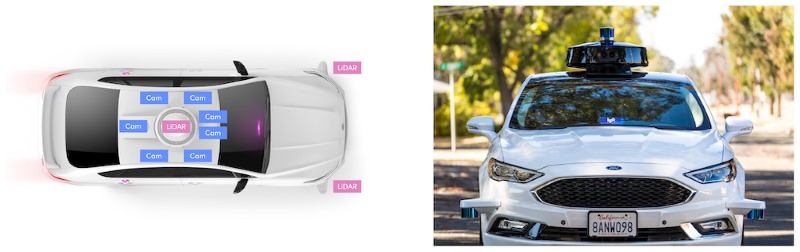 sensor configuration on Lyft's ford fusion vehicles for data collection