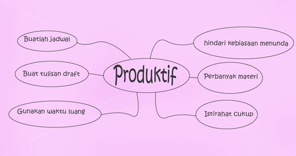 Menjadi Blogger Produktif