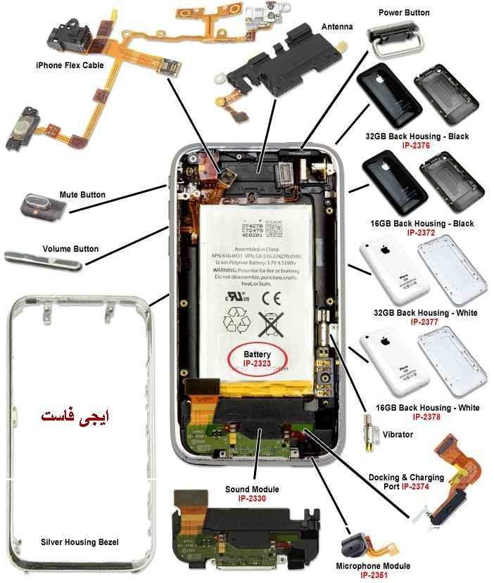 Iphone 6 Internal Diagram Wiring Schematic Diagram