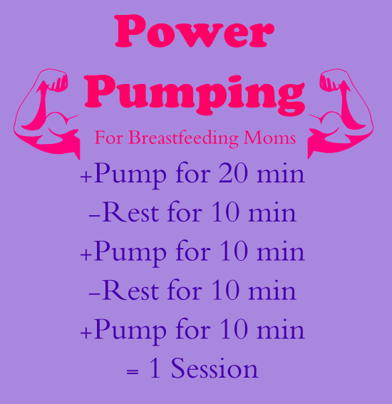 Cara-cara buat Power Pumping