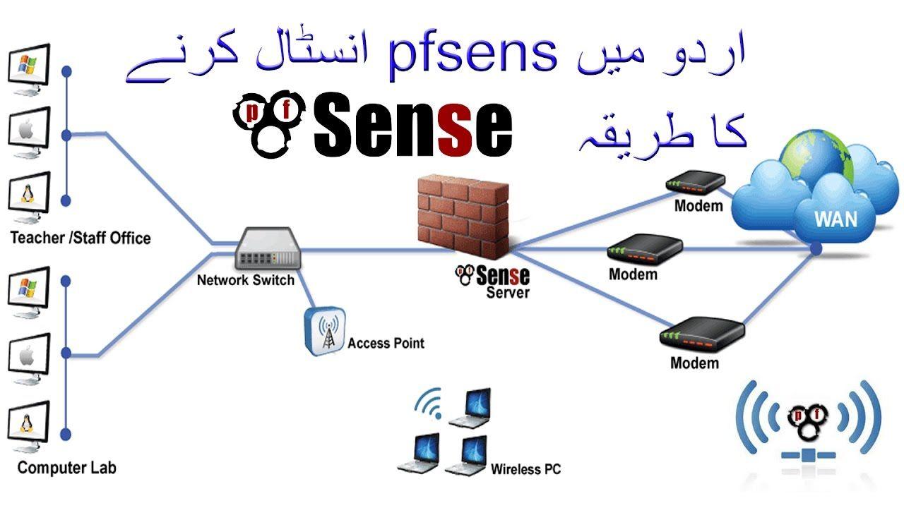 PfSense Tutorial in Urdu/Hindi (introduction to firewall