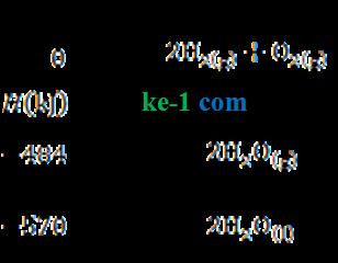 Soal pembahasan diagram panah perubahan entalpi gupak soal bagan diagram panah entalpi ccuart Image collections