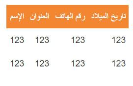 عمل جدول html table واضافته لبلوجر blogger