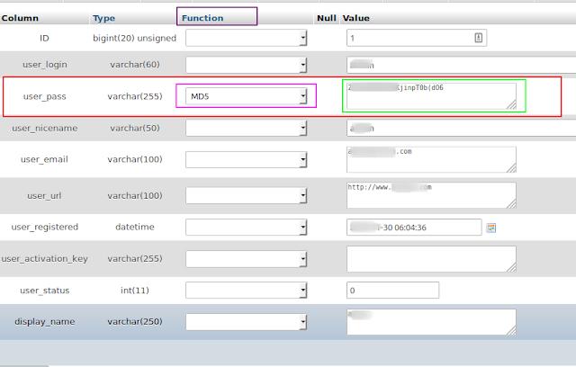 Cara Reset Password WordPress Dari PHPMyadmin