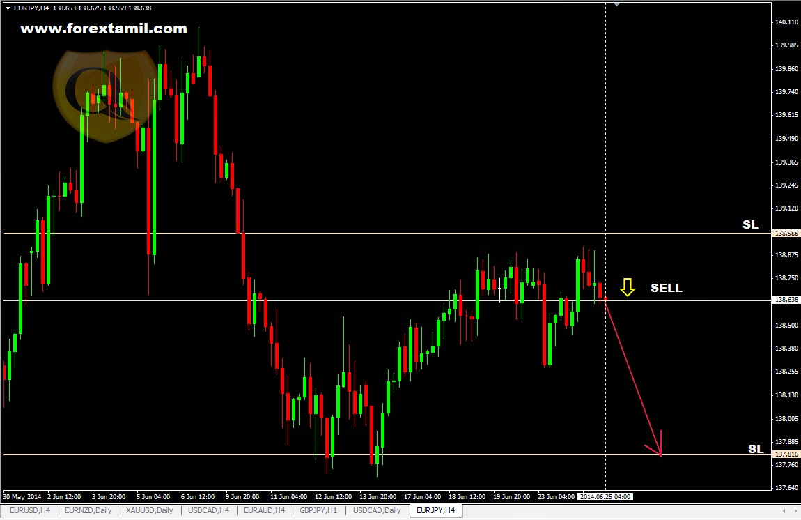 Forex Trading Coimbatore,Forex Trading Classes,Signal Free Forex,Forex Trading Forex,Learn ,Currency Trade
