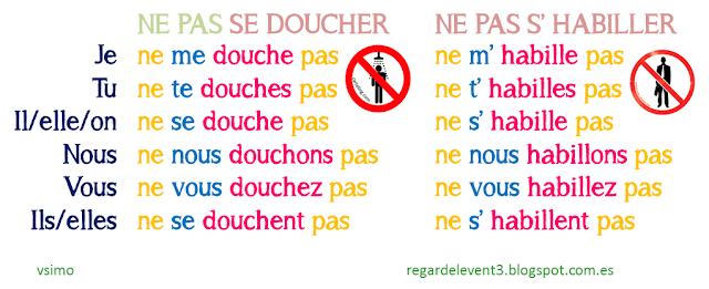 Czasowniki zwrotne - przeczenie czasownika se doucher oraz s'habiller - Francuski przy kawie