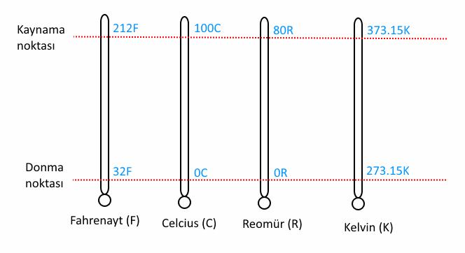 Zatürre çeşitleri ile Etiketlenen Konular