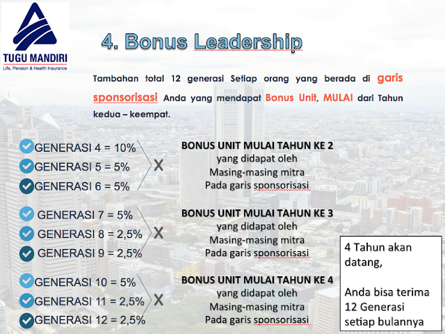 bonus%2B9 - Program IN4LINK TM POWER LINK Persembahan Dari Tugu Mandiri