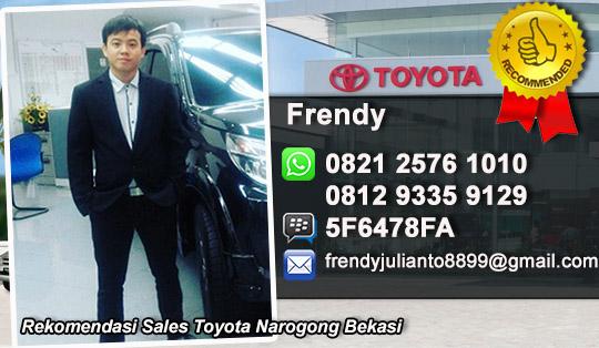 Rekomendasi Sales Toyota Narogong Bekasi