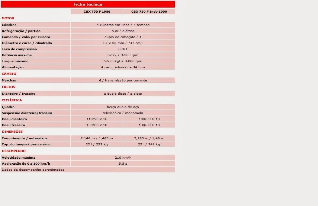 cbx750+ficha+tecnica - HONDA CBX750F