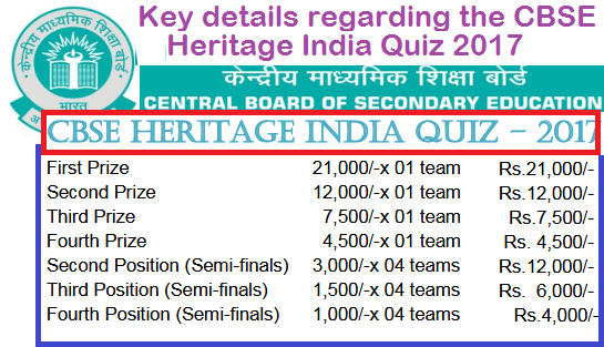 cbse-heritage-india-quiz-2017-details-paramnews-circular