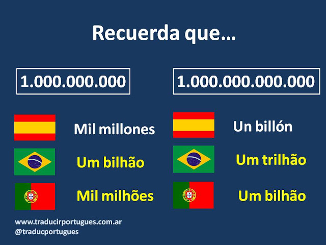 Bilhao en Portugal no es lo mismo que Bilhao en Brasil