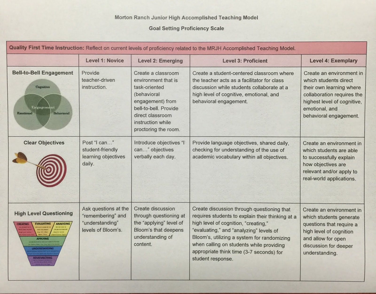 This is a picture of Unusual T-tess Rubric Printable