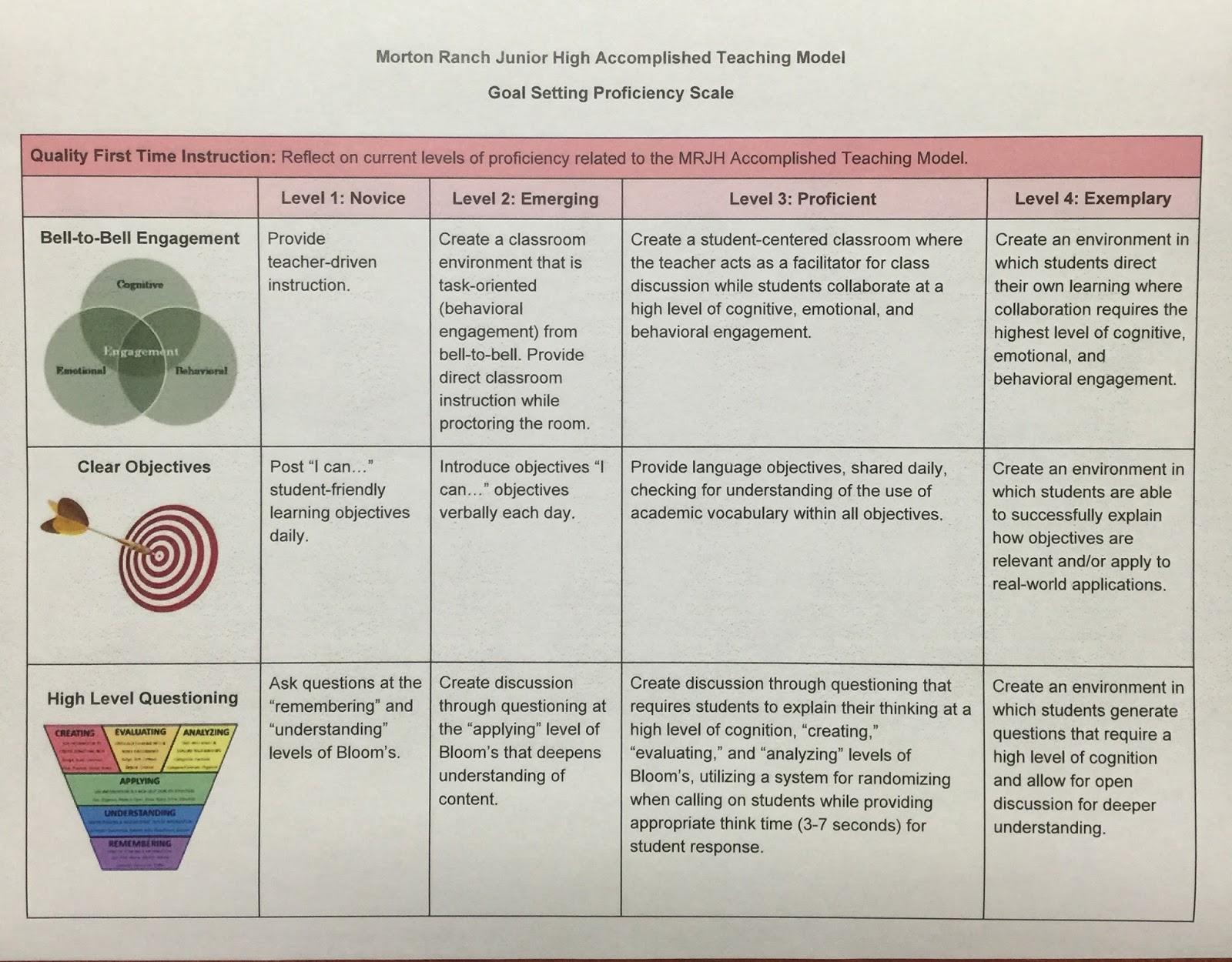Practical Ed Leadership January
