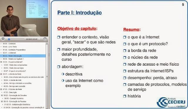 Curso de Informática online grátis Curso Online Redes