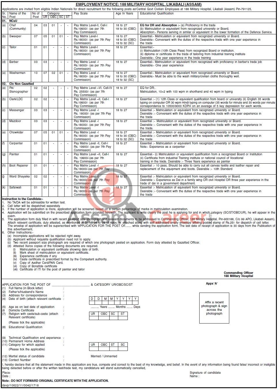 Military Hospital Likabali Recruitment 2017 Civilian