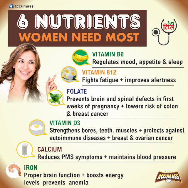 Best Nutrients Need Most for Women