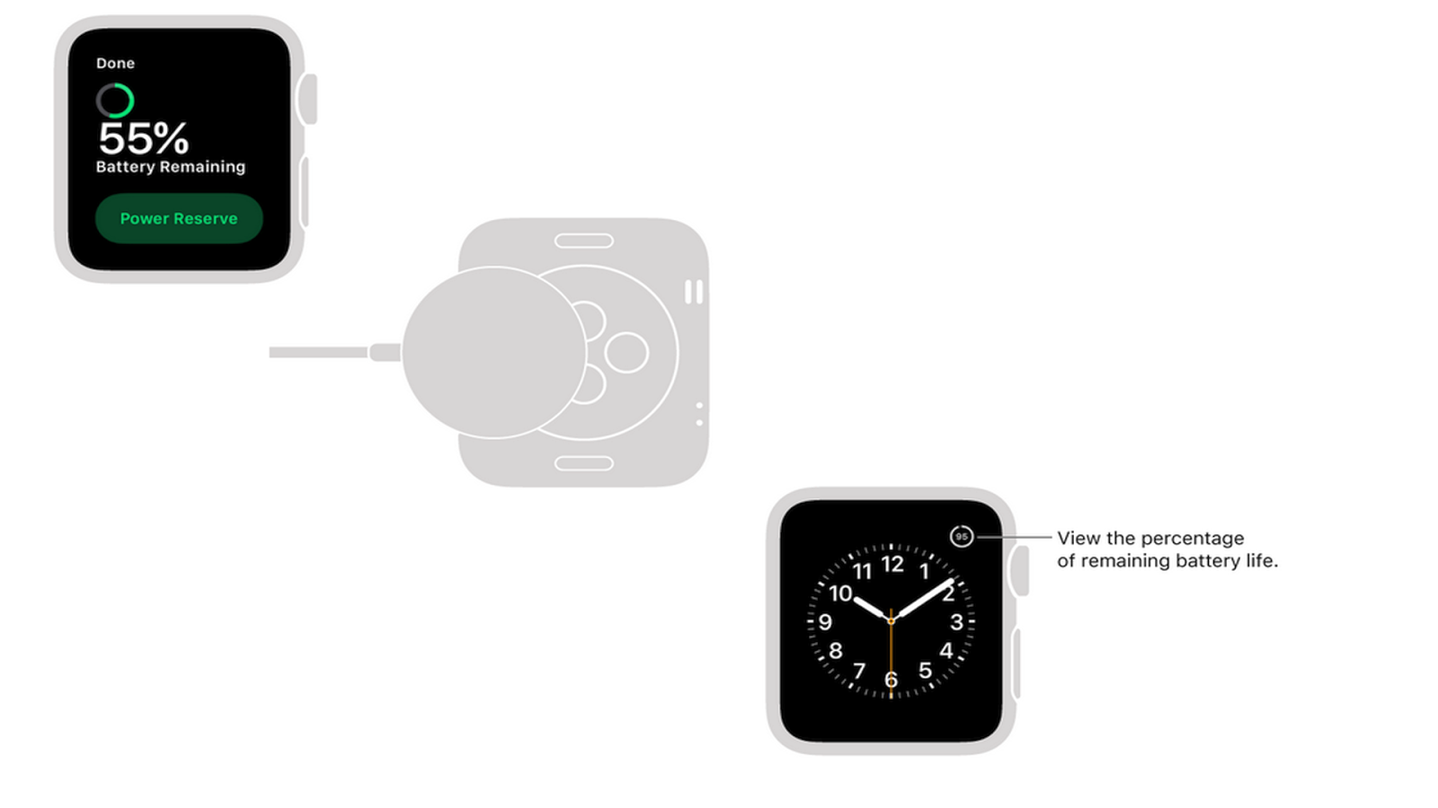 low battery mode for apple watch image collections